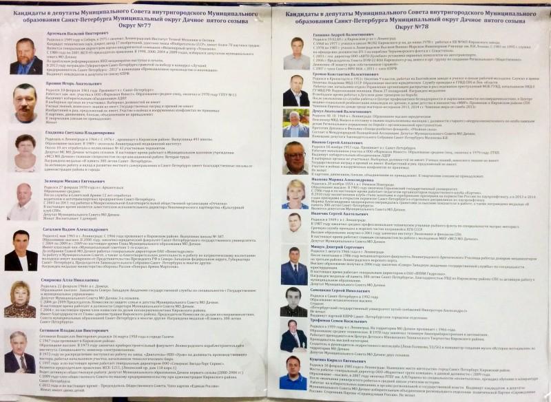 Фото и биография кандидатов в муниципальные депутаты муниципальный округ Дачное пятого созыва