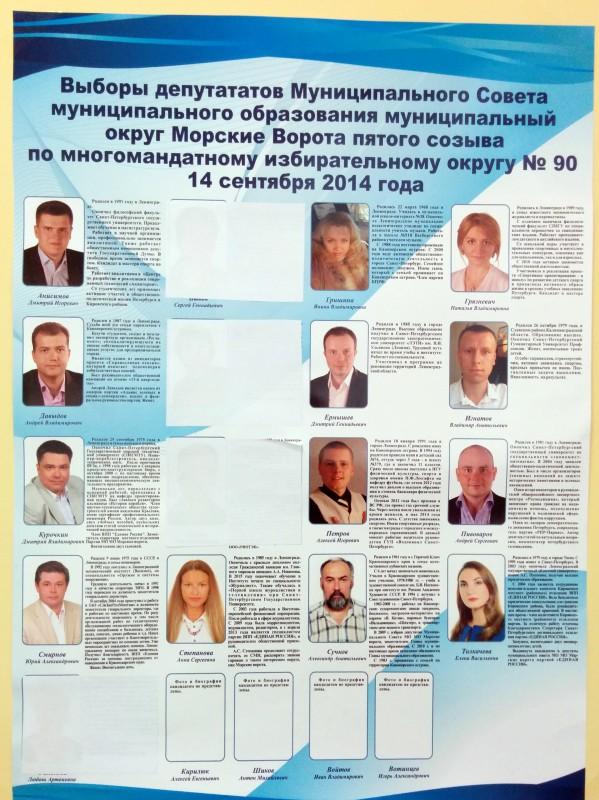 Фото и биография кандидатов в муниципальные депутаты муниципальный округ Морские ворота пятого созыва (кликните, чтобы увеличить)