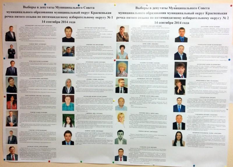 Фото и биография кандидатов