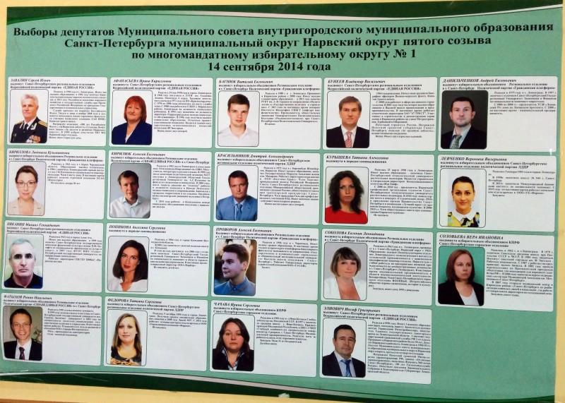 Фото и биография кандидатов в муниципальные депутаты муниципальный округ Нарвский округ пятого созыва (кликните, чтобы увеличить)