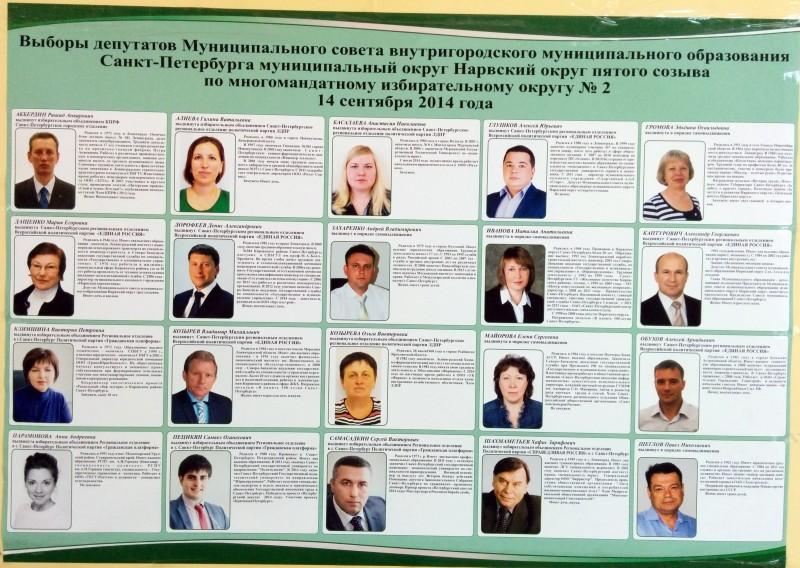 Фото и биография кандидатов в муниципальные депутаты муниципальный округ Нарвский округ пятого созыва